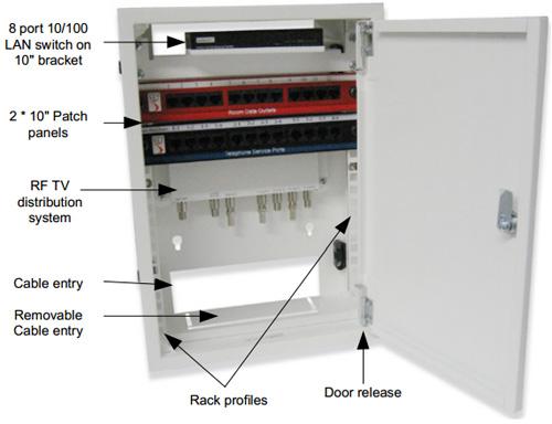 Slim Cabinet Details